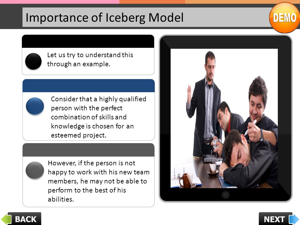 Importance of Iceberg Model However, if the person is not happy to work with his new team members, he may not be able to perform to the best of his abilities.