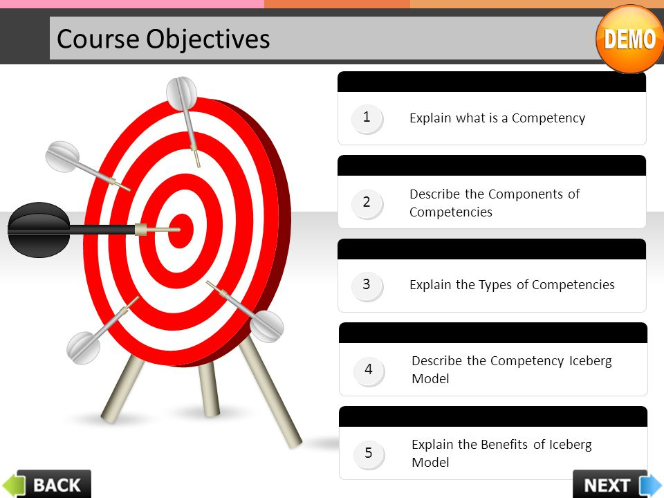 Course Objectives 1 Explain what is a Competency 2 Describe the Components of Competencies 3 Explain the Types of Competencies 4 Describe the Competen