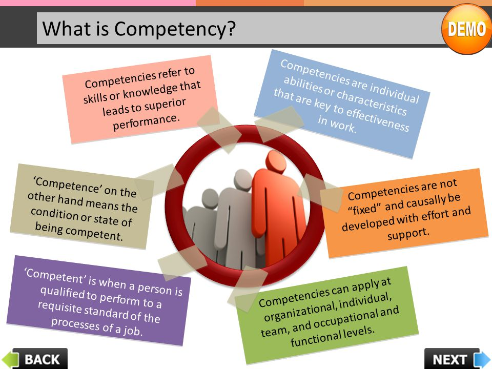 What is Competency? Competencies refer to skills or knowledge that leads to superior performance. Competencies are individual abilities or characteris