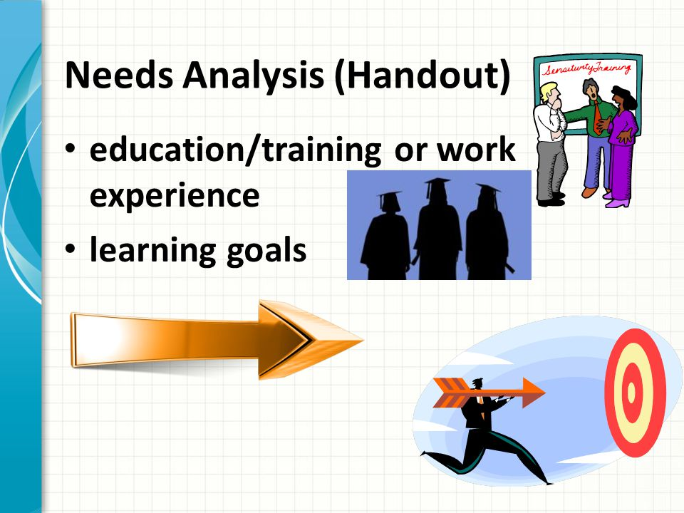 Time Spent Skills Worked On Become Aware Achieve Learning Goals Working Toward Learning Goals Practice - Get Experienced