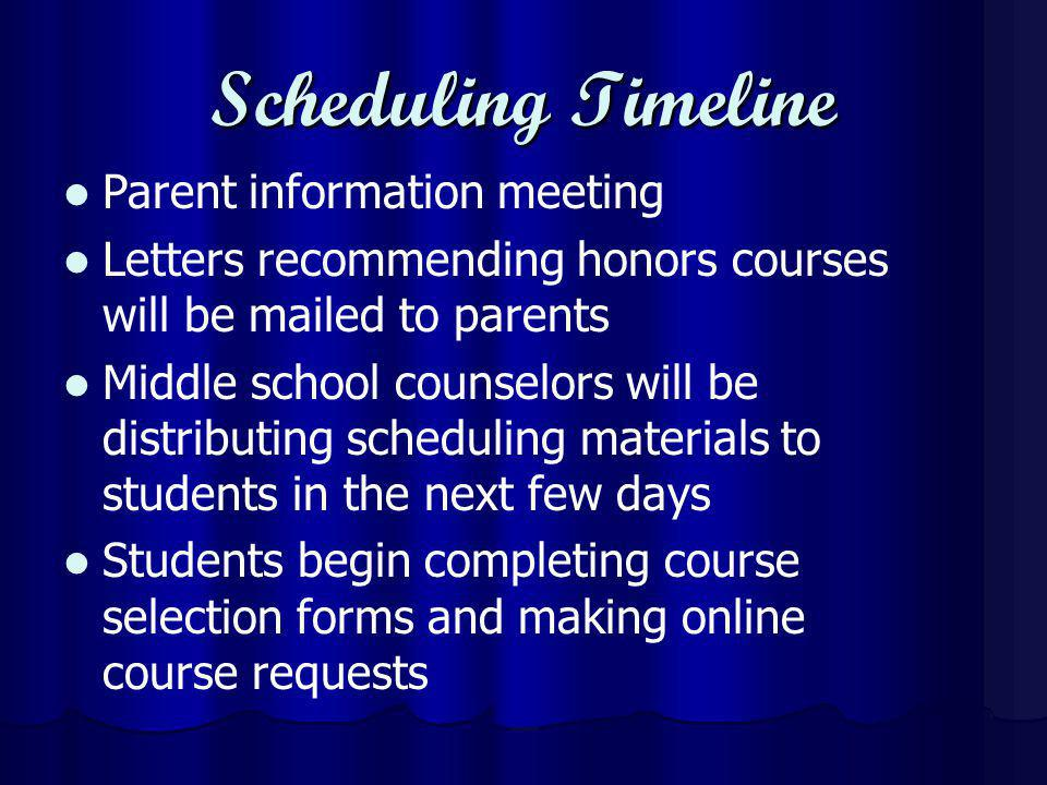 Scheduling Timeline Parent information meeting Letters recommending honors courses will be mailed to parents Middle school counselors will be distributing scheduling materials to students in the next few days Students begin completing course selection forms and making online course requests