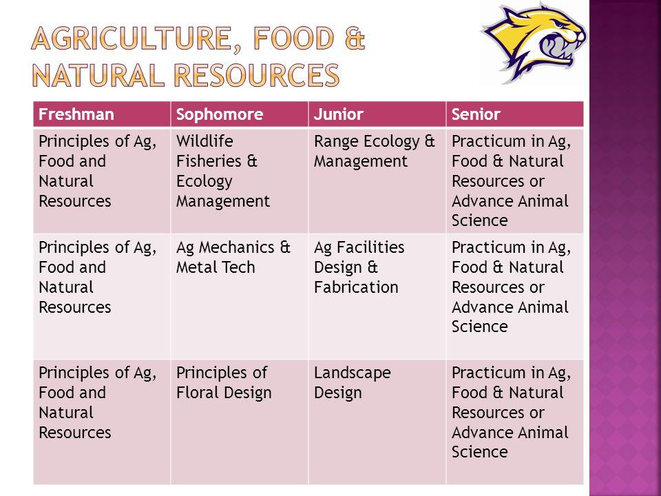 FreshmanSophomoreJuniorSenior Principles of Ag, Food and Natural Resources Wildlife Fisheries & Ecology Management Range Ecology & Management Practicu