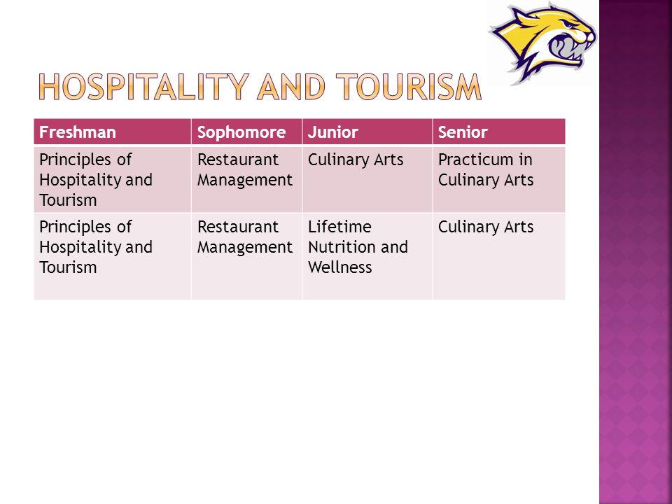FreshmanSophomoreJuniorSenior Principles of Hospitality and Tourism Restaurant Management Culinary ArtsPracticum in Culinary Arts Principles of Hospit
