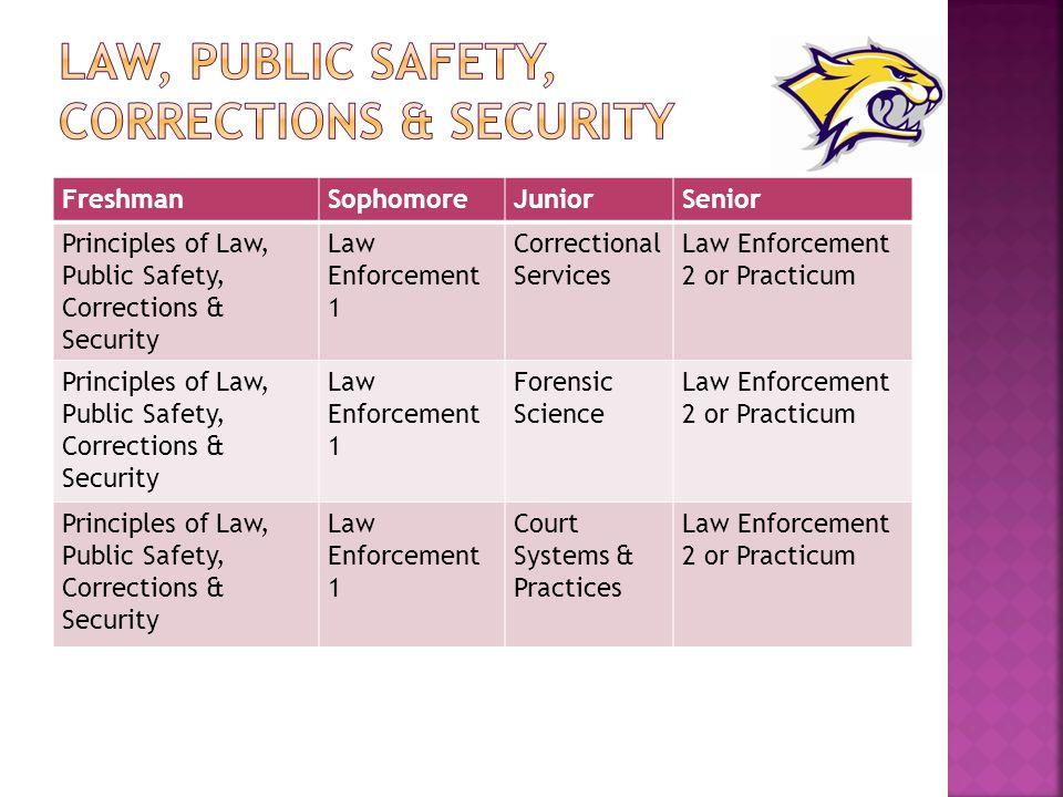 FreshmanSophomoreJuniorSenior Principles of Law, Public Safety, Corrections & Security Law Enforcement 1 Correctional Services Law Enforcement 2 or Pr