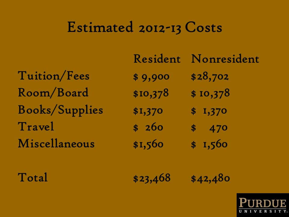 Estimated 2012-13 Costs ResidentNonresident Tuition/Fees$ 9,900$28,702 Room/Board$10,378$ 10,378 Books/Supplies$1,370$ 1,370 Travel$ 260$ 470 Miscellaneous$1,560$ 1,560 Total$23,468$42,480