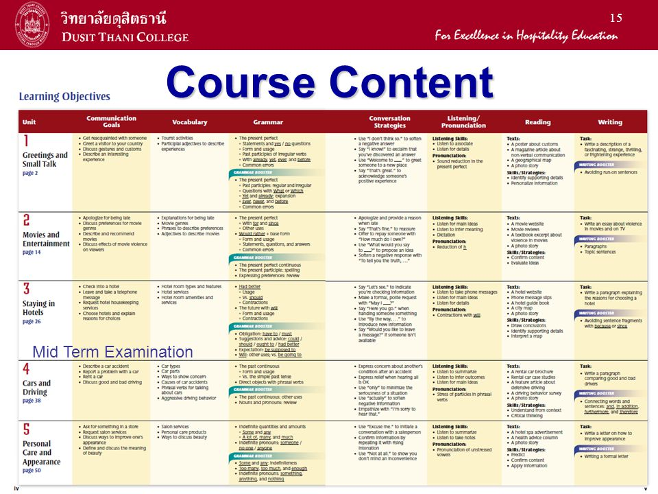 15 Course Content Mid Term Examination