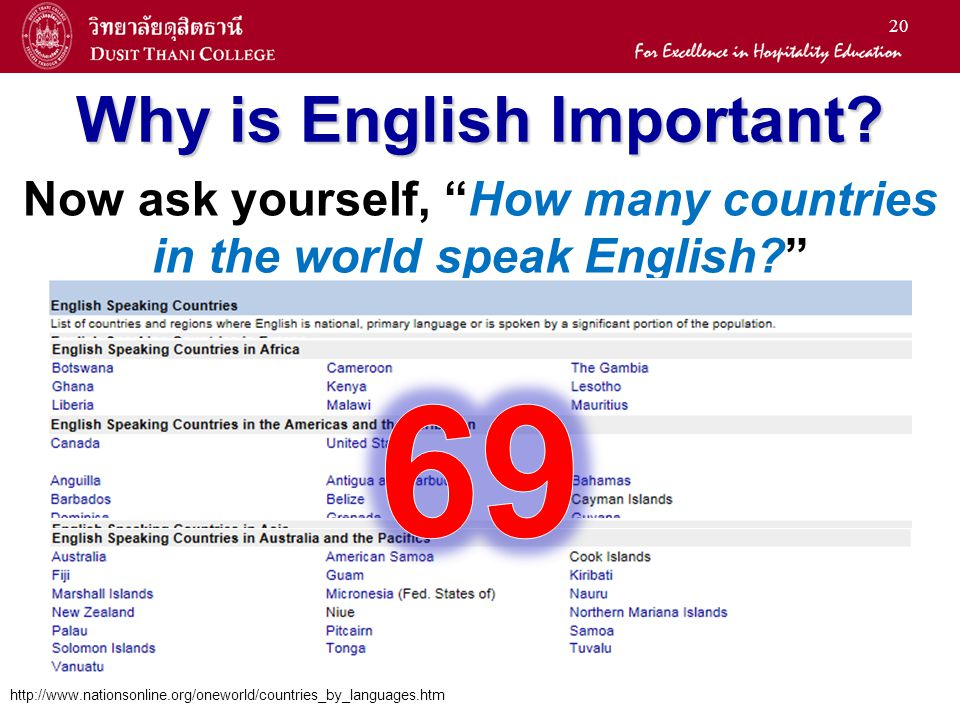 20 Why is English Important. Now ask yourself, How many countries in the world speak English.
