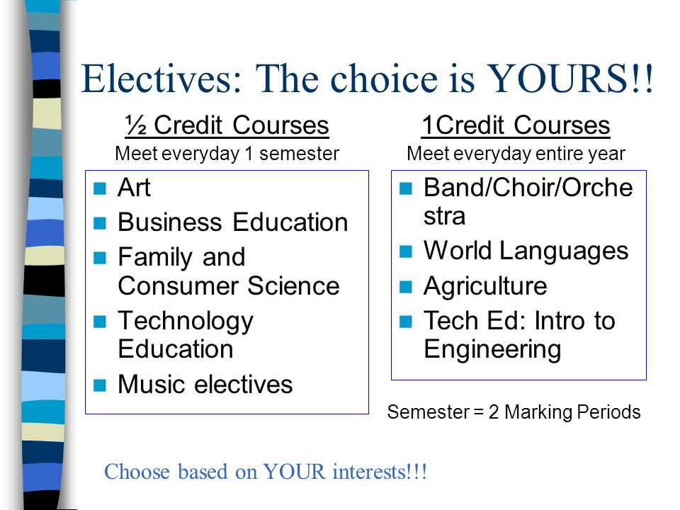 Electives: The choice is YOURS!.