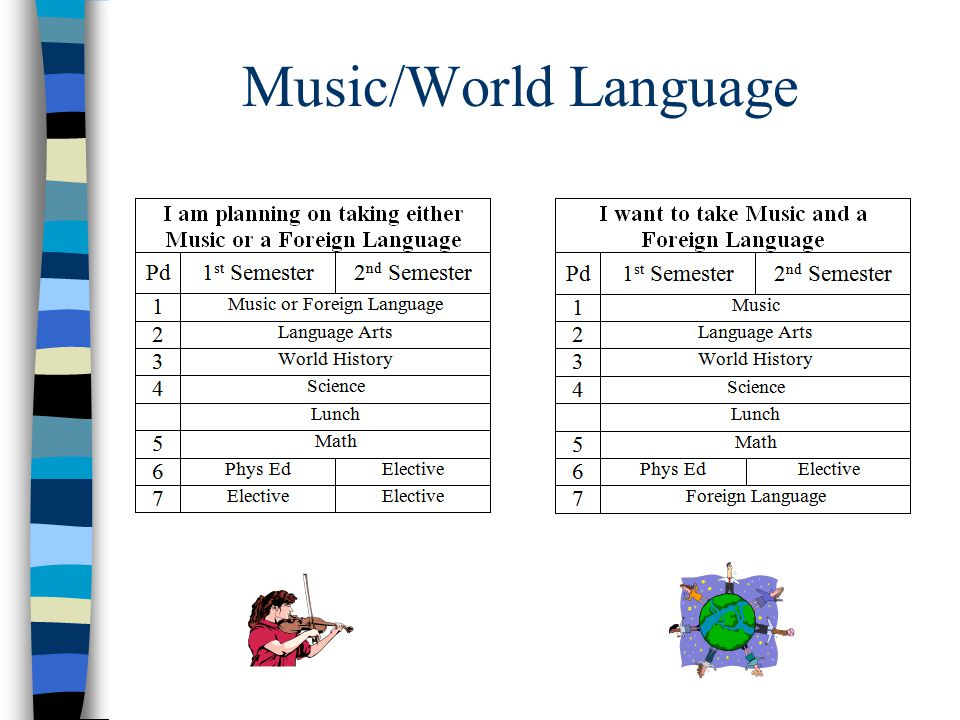 Music/World Language