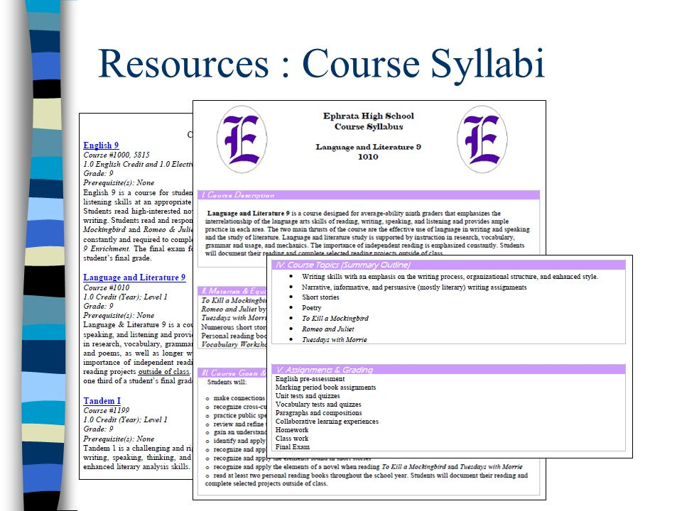 Resources : Course Syllabi