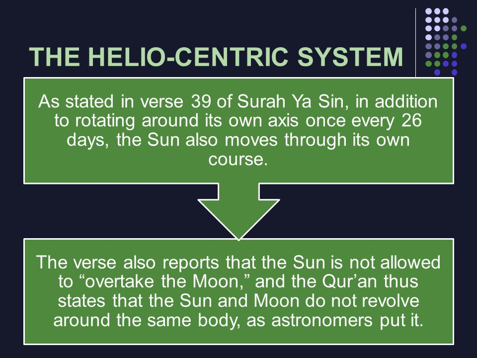 THE HELIO-CENTRIC SYSTEM The verse also reports that the Sun is not allowed to overtake the Moon, and the Quran thus states that the Sun and Moon do not revolve around the same body, as astronomers put it.