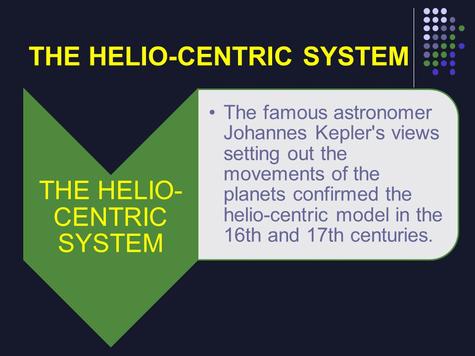 THE HELIO-CENTRIC SYSTEM The famous astronomer Johannes Kepler s views setting out the movements of the planets confirmed the helio-centric model in the 16th and 17th centuries.