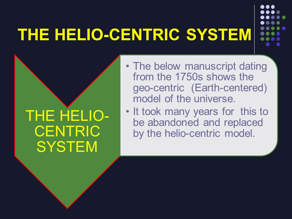 THE HELIO-CENTRIC SYSTEM The below manuscript dating from the 1750s shows the geo-centric (Earth-centered) model of the universe.