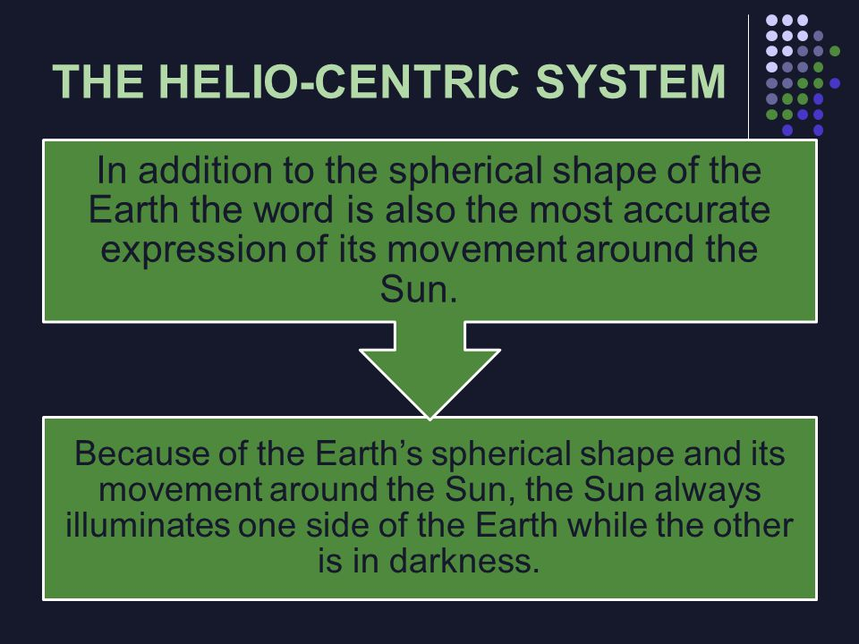 THE HELIO-CENTRIC SYSTEM Because of the Earths spherical shape and its movement around the Sun, the Sun always illuminates one side of the Earth while