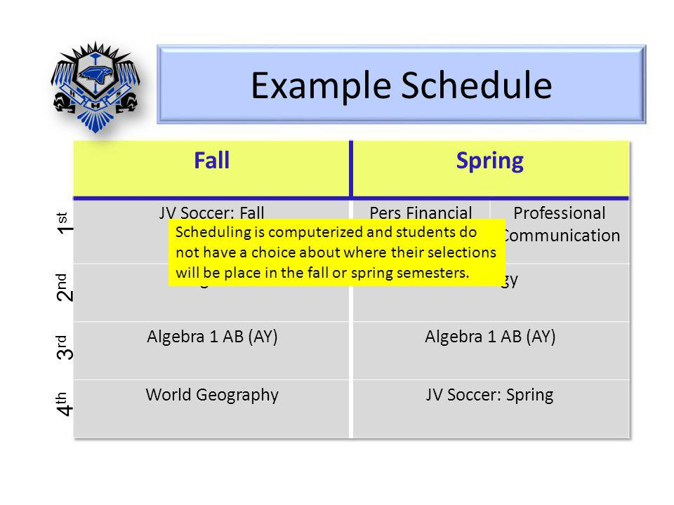 Example Schedule 1 st 2 nd 3 rd 4 th Scheduling is computerized and students do not have a choice about where their selections will be place in the fall or spring semesters.