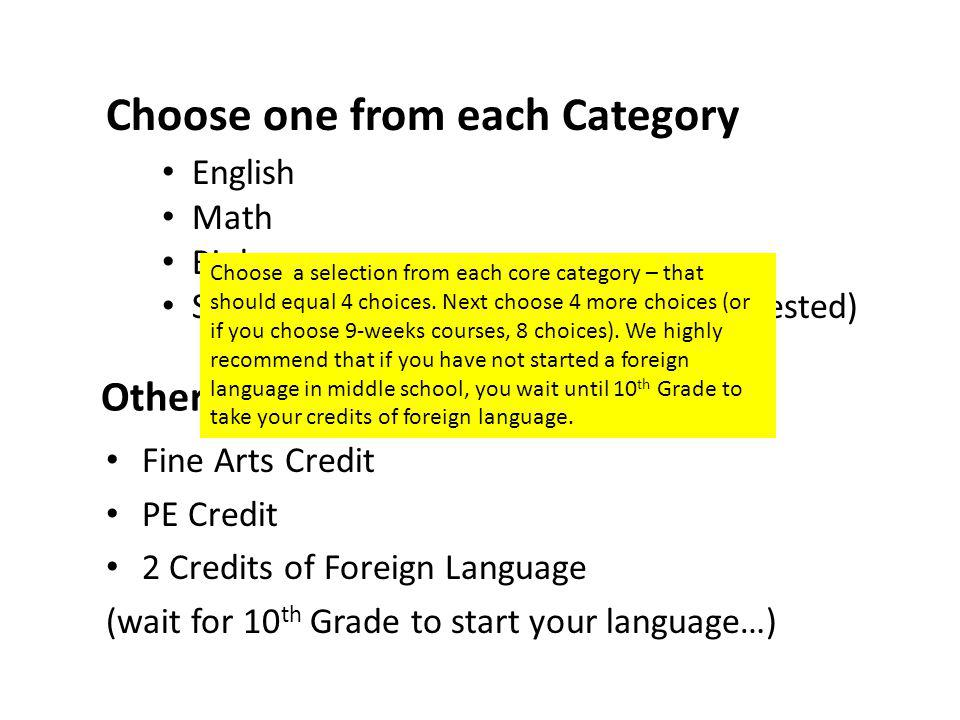 Other Required Credits for graduation Fine Arts Credit PE Credit 2 Credits of Foreign Language (wait for 10 th Grade to start your language…) Choose o