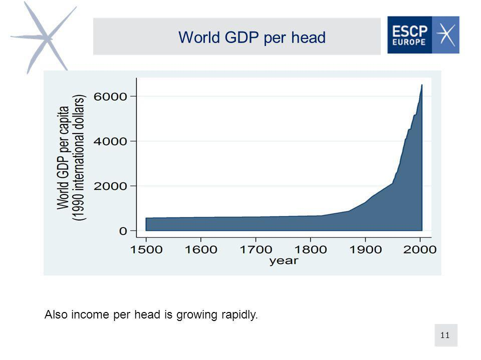 11 World GDP per head Also income per head is growing rapidly.