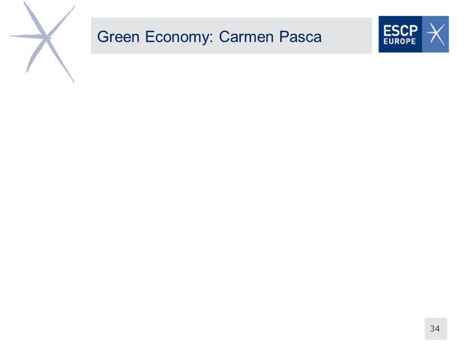 34 Green Economy: Carmen Pasca