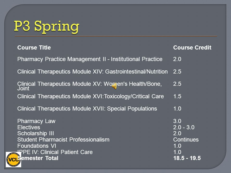 Course Title Course Credit Pharmacy Practice Management I - Community Practice 4.0 Clinical Therapeutics Module X: Infectious Diseases 4.5 Clinical Th