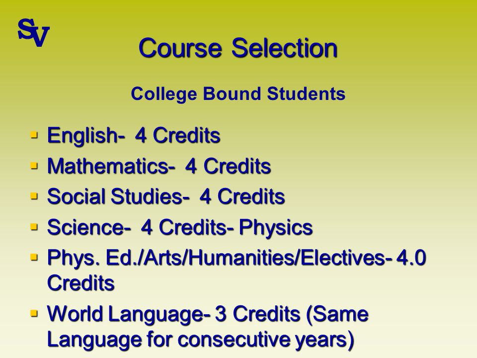 Course Selection College Bound Students English- 4 Credits English- 4 Credits Mathematics- 4 Credits Mathematics- 4 Credits Social Studies- 4 Credits Social Studies- 4 Credits Science- 4 Credits- Physics Science- 4 Credits- Physics Phys.