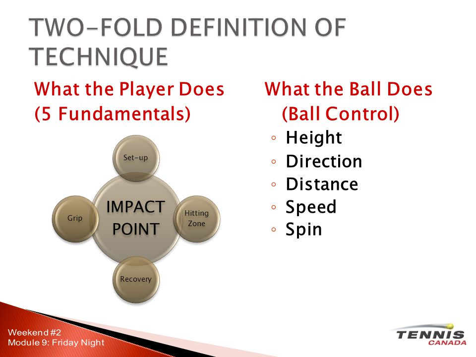 What the Player Does (5 Fundamentals) What the Ball Does (Ball Control) Height Direction Distance Speed Spin IMPACT POINT Set-up Hitting Zone Recovery Grip