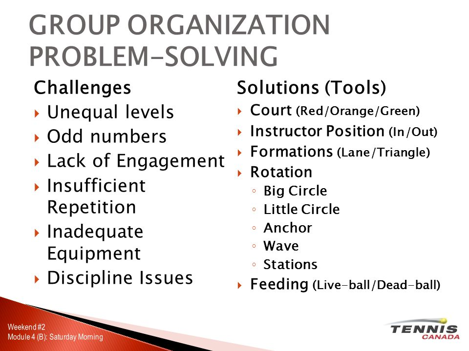 Challenges Unequal levels Odd numbers Lack of Engagement Insufficient Repetition Inadequate Equipment Discipline Issues Solutions (Tools) Court (Red/Orange/Green) Instructor Position (In/Out) Formations (Lane/Triangle) Rotation Big Circle Little Circle Anchor Wave Stations Feeding (Live-ball/Dead-ball) GROUP ORGANIZATION PROBLEM-SOLVING