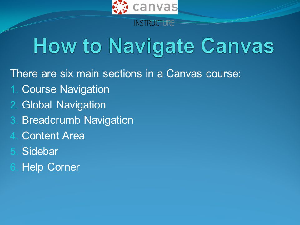 There are six main sections in a Canvas course: 1.
