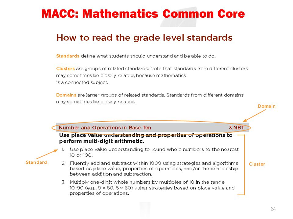 24 MACC: Mathematics Common Core