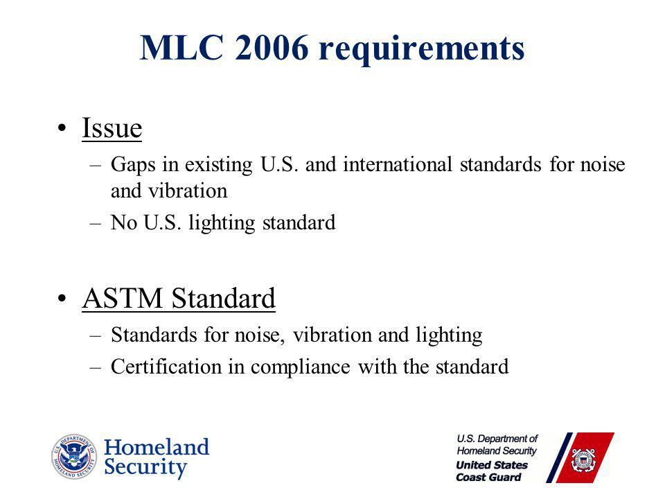 MLC 2006 requirements Issue –Gaps in existing U.S.