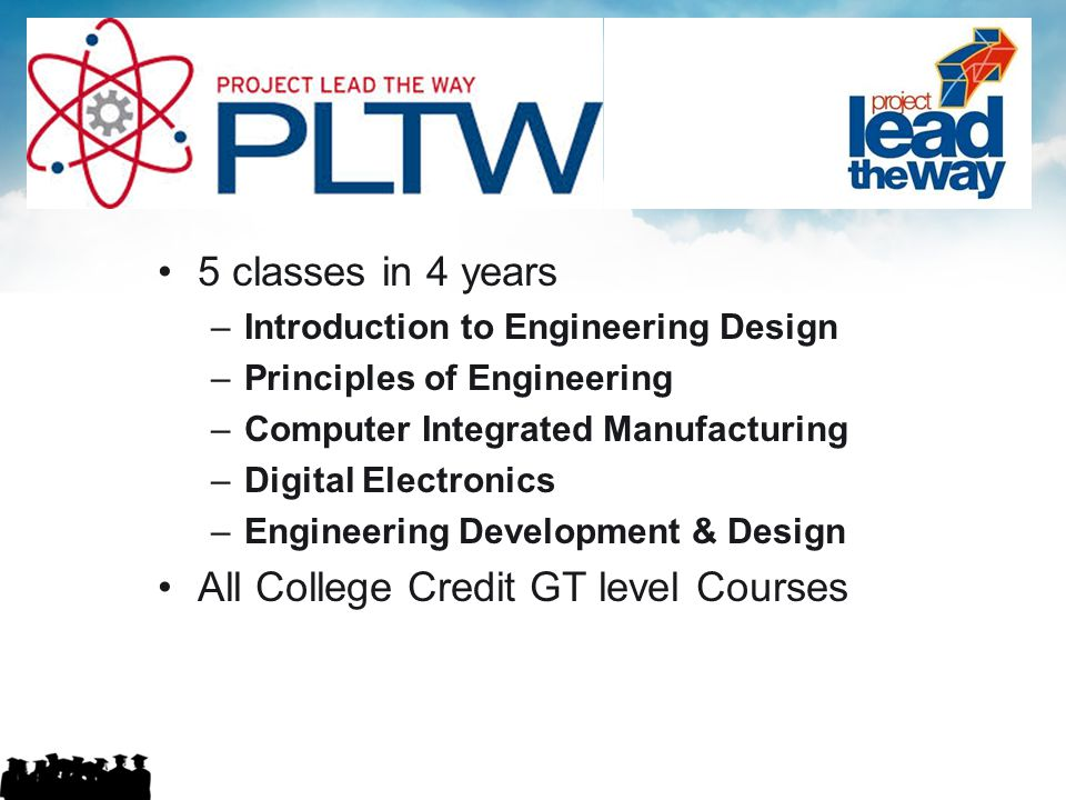 5 classes in 4 years –Introduction to Engineering Design –Principles of Engineering –Computer Integrated Manufacturing –Digital Electronics –Engineeri