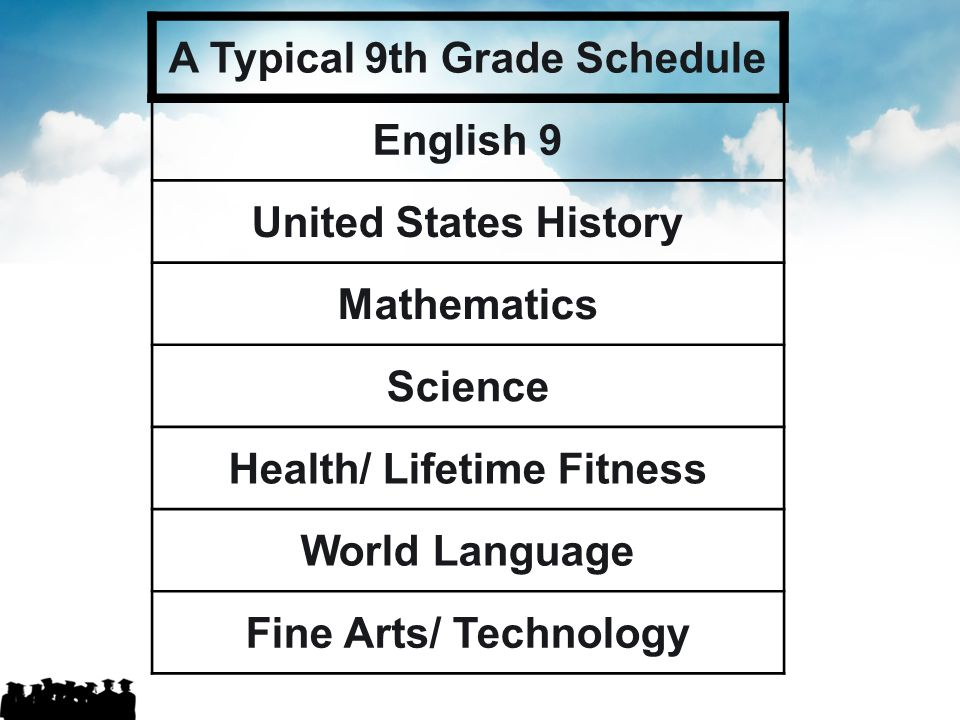 If a student starts taking French or Spanish in Middle School, they can reach the 5AP level their senior year.