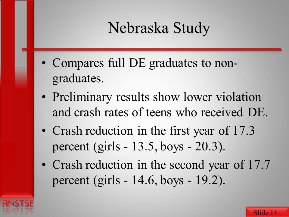 Slide 11 Nebraska Study Compares full DE graduates to non- graduates.