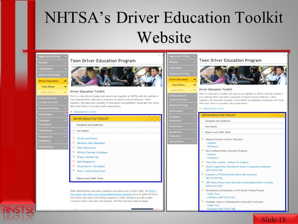 Slide 18 NHTSAs Driver Education Toolkit Website