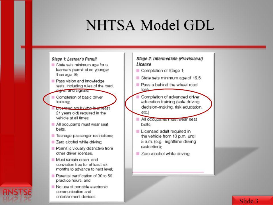 Slide 3 NHTSA Model GDL