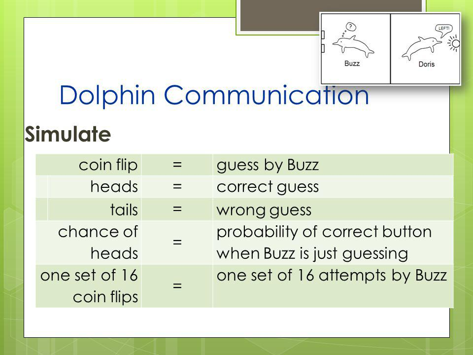 Dolphin Communication Simulate coin flip = guess by Buzz heads = correct guess tails = wrong guess chance of heads = probability of correct button when Buzz is just guessing one set of 16 coin flips = one set of 16 attempts by Buzz