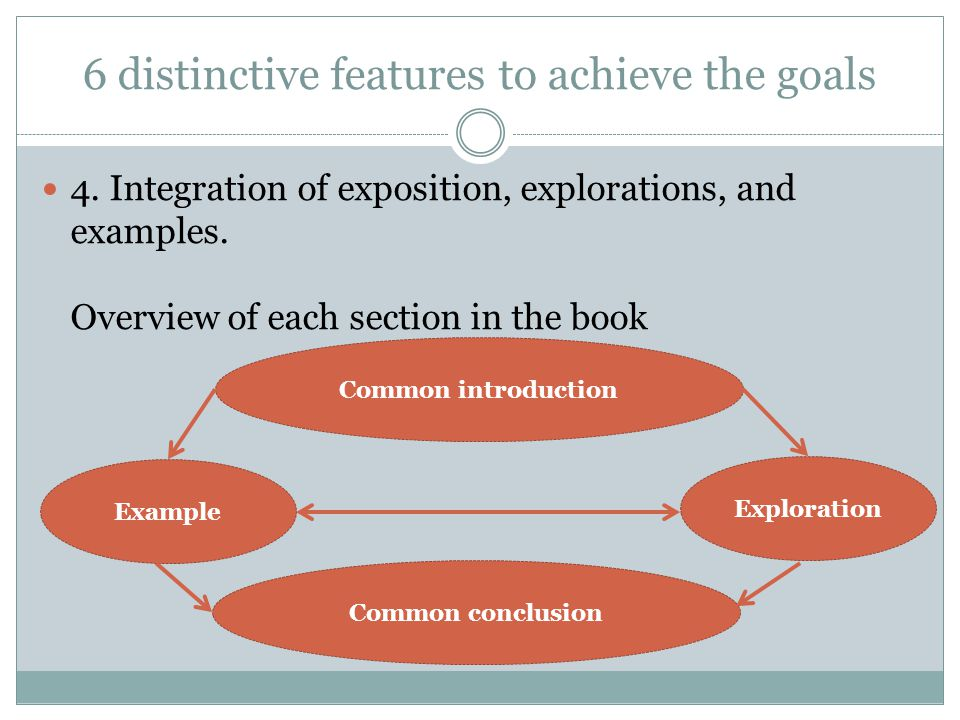 6 distinctive features to achieve the goals 4. Integration of exposition, explorations, and examples. Overview of each section in the book Common intr