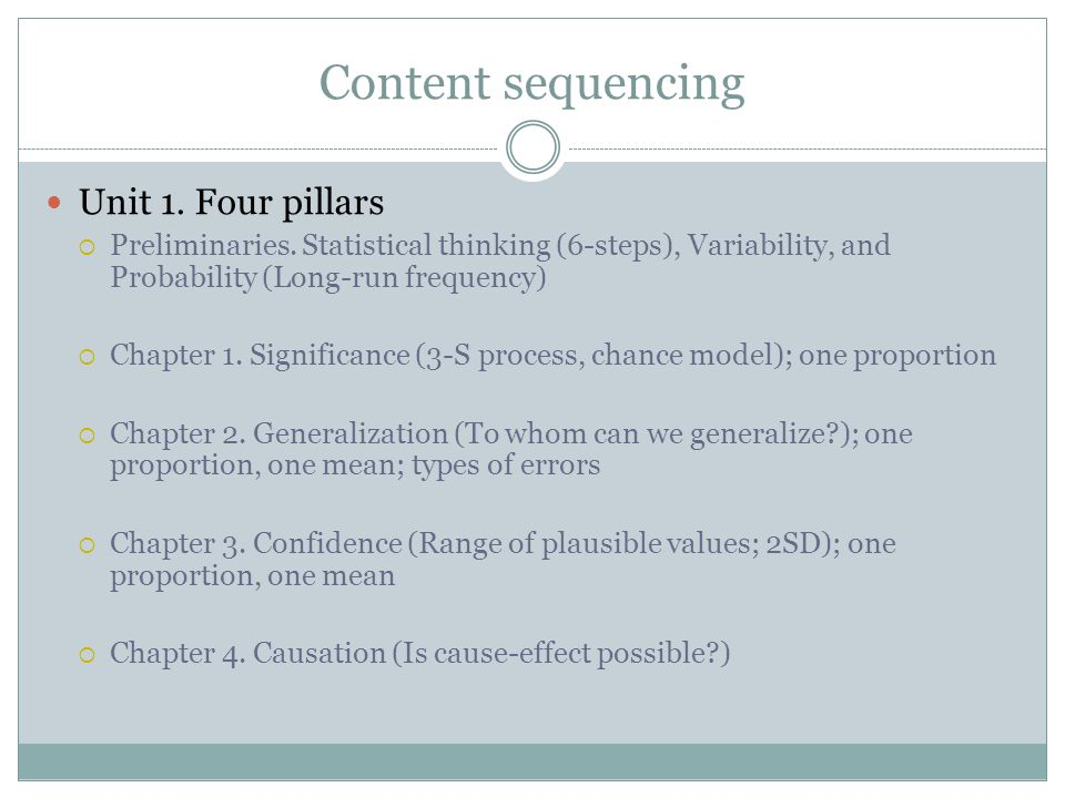 Content sequencing Unit 1. Four pillars Preliminaries.