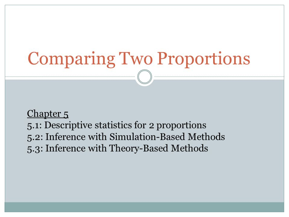 Comparing Two Proportions Chapter 5 5.1: Descriptive statistics for 2 proportions 5.2: Inference with Simulation-Based Methods 5.3: Inference with Theory-Based Methods