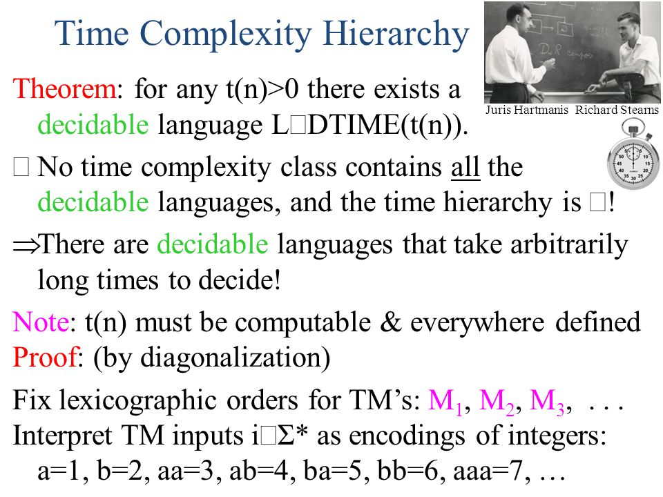 Time Complexity Hierarchy Theorem: for any t(n)>0 there exists a decidable language L DTIME(t(n)). No time complexity class contains all the decidable