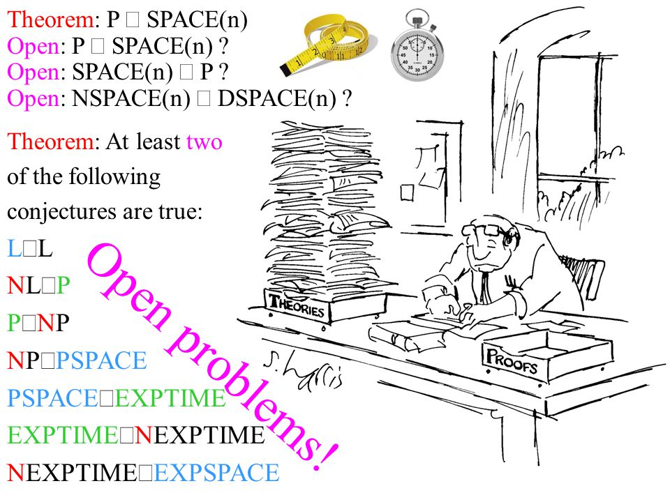 Theorem: At least two of the following conjectures are true: L NL P P NP NP PSPACE PSPACE EXPTIME EXPTIME NEXPTIME NEXPTIME EXPSPACE Open problems! Th