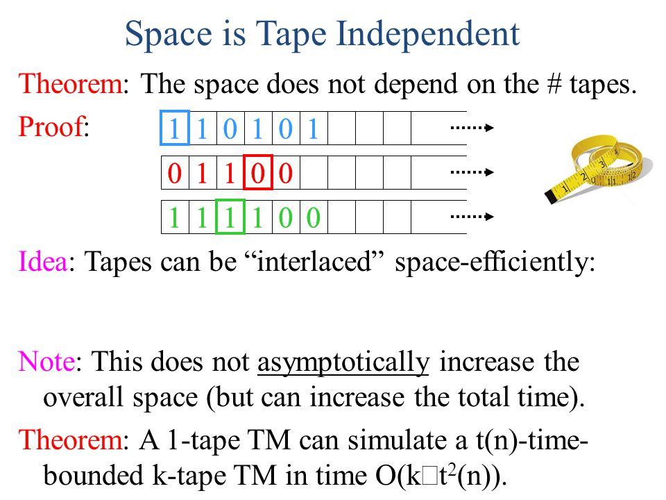 … … … … … … … … … … PSPACE-complete QBF The Extended Chomsky Hierarchy Reloaded Context-free ww R PanbncnPanbncn NP Recognizable Not Recognizable HH Decidable Presburger arithmetic NP-complete SAT Not finitely describable * EXPTIME EXPTIME-complete Go EXPSPACE-complete =RE Context sensitive LBA EXPSPACE PSPACE Dense infinite time & space complexity hierarchies … … … … … … … … … … … … … … … … … … … … … … … … … … … … … … … … … … … … … … … … Regular a* … … … … … … … … … … … … … … … Turing degrees Other infinite complexity & descriptive hierarchies … … … … … Det.