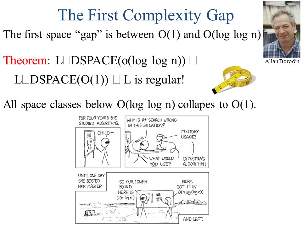 The First Complexity Gap The first space gap is between O(1) and O(log log n) Theorem: L DSPACE(o(log log n)) L DSPACE(O(1)) L is regular! All space c