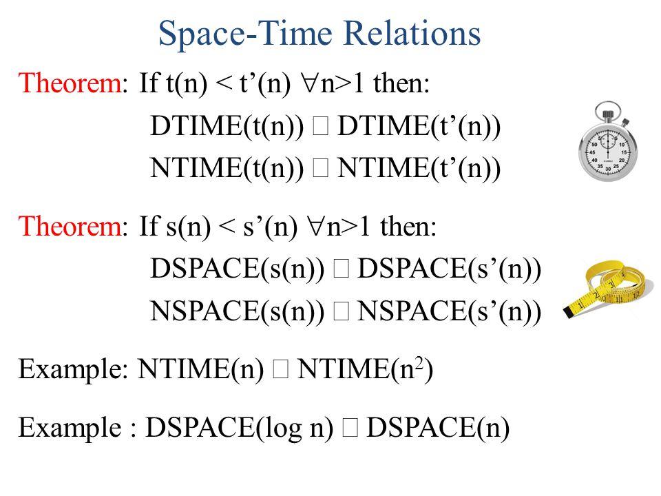 Examples of Space & Time Usage Let L 1 ={0 n 1 n | n>0}: For 1-tape TMs: L 1 DTIME(n 2 ) L 1 DSPACE(n) L 1 DTIME(n log n) For 2-tape TMs: L 1 DTIME(n) L 1 DSPACE(log n)