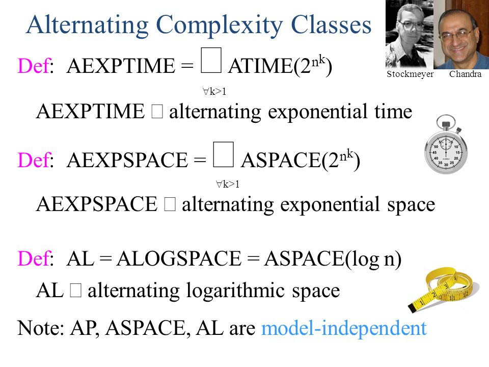 Alternating Complexity Classes Def: AEXPTIME = ATIME(2 n k ) k>1 AEXPTIME alternating exponential time Def: AEXPSPACE = ASPACE(2 n k ) k>1 AEXPSPACE a