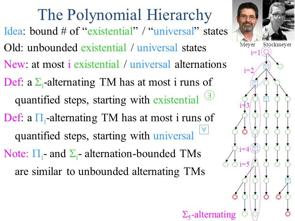 Meyer Idea: bound # of existential / universal states Old: unbounded existential / universal states New: at most i existential / universal alternation