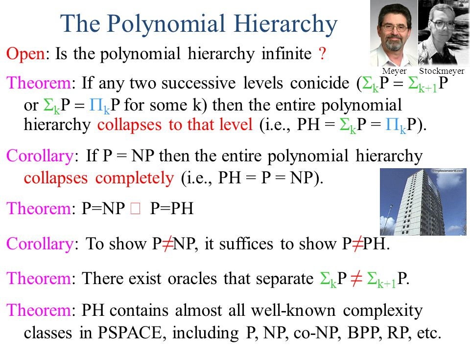 Open: Is the polynomial hierarchy infinite ? Theorem: If any two successive levels conicide ( k P k+1 P or k P k P for some k) then the entire polynom
