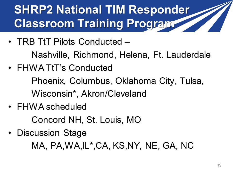 TRB TtT Pilots Conducted – Nashville, Richmond, Helena, Ft. Lauderdale FHWA TtTs Conducted Phoenix, Columbus, Oklahoma City, Tulsa, Wisconsin*, Akron/
