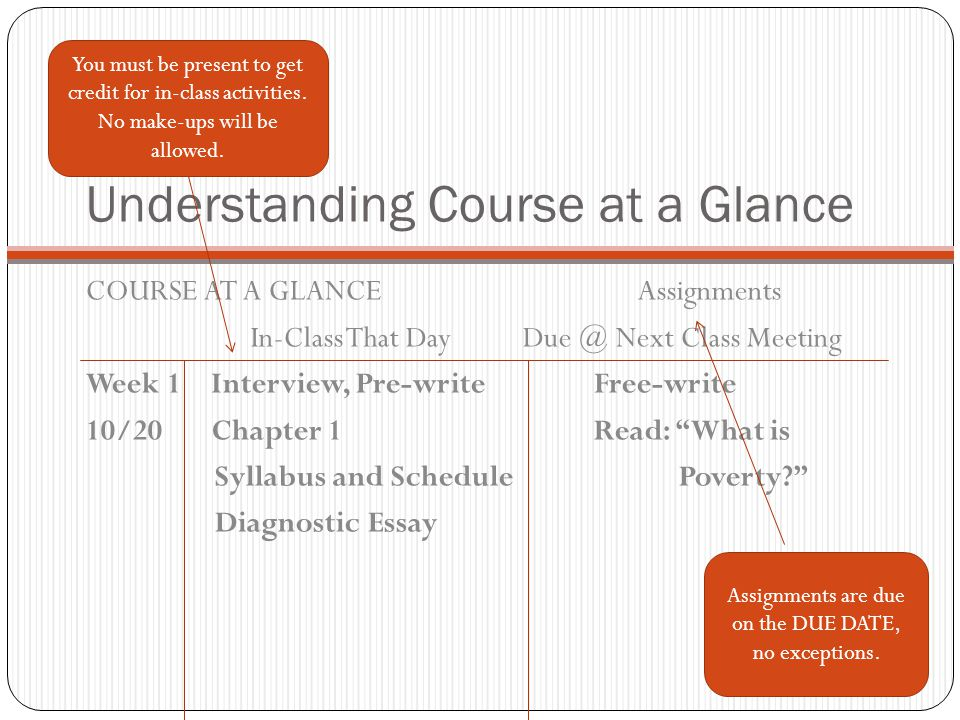 Understanding Course at a Glance COURSE AT A GLANCE Assignments In-Class That Day Due @ Next Class Meeting Week 1 Interview, Pre-write Free-write 10/20 Chapter 1 Read: What is Syllabus and Schedule Poverty.