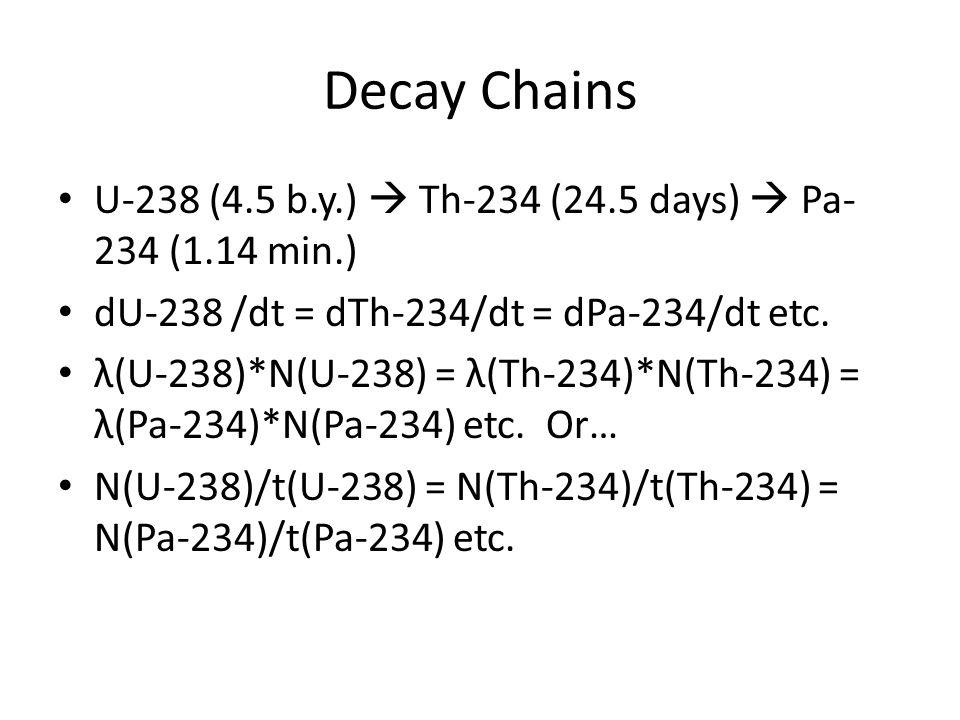 Decay Chains U-238 (4.5 b.y.) Th-234 (24.5 days) Pa- 234 (1.14 min.) dU-238 /dt = dTh-234/dt = dPa-234/dt etc. λ(U-238)*N(U-238) = λ(Th-234)*N(Th-234)