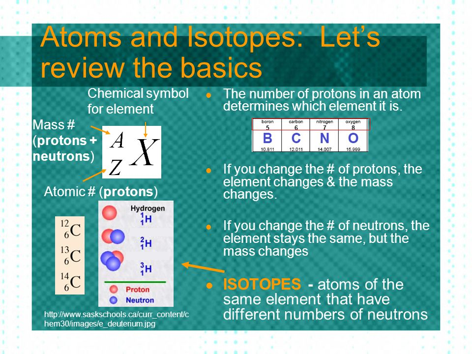 Atoms and Isotopes: Lets review the basics The number of protons in an atom determines which element it is. If you change the # of protons, the elemen